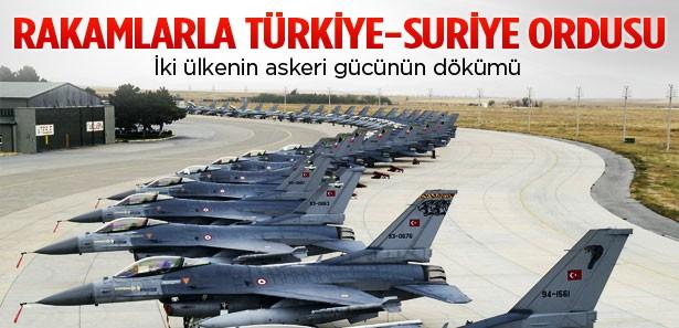 Suriye'nin türk f4 savaş uçağını düşürmesinin ardından