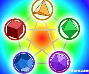 Geometride Üç Boyutlu Düşünme