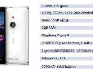 Nokia Lumia 925 Özellikleri Nasıl