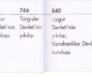 Türkler İslamiyet ile Nasıl Tanışmışlardır