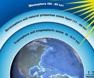 Ozon Tabakasının Görevleri Nelerdir