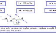 Metre ve Milimetrenin Kullanım Alanları