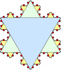 Koch_Snowflake_Triangles