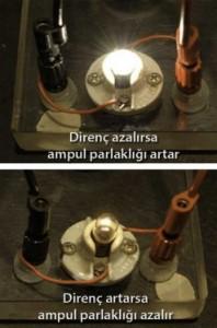direncin-artmasi-247x374 (1)