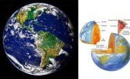 Dünya Sadece İnsanların Üzerinde Yaşadığı Topraktan Mı Oluşmuştur