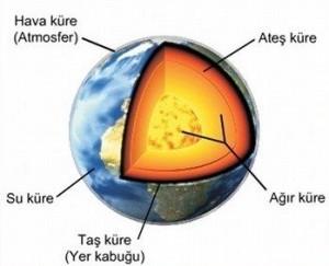 Taş küre hakkında kısa bilgiler hakkında yorumlarınızı hemen