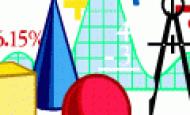 Geçmişten Günümüze Matematik Alanındaki Buluşlar