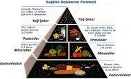 Dengeli ve Düzenli Beslenme Alışkanlıkları Kazanmak Neden Önemlidir