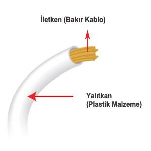iletken-yalitkan-nedir1