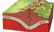 Levha Tektoniği Kuramı