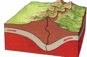 Levha Tektoniği Teorisi Nedir1