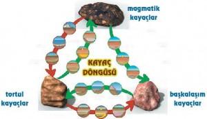 _kayac_donusumu-20130316-183147
