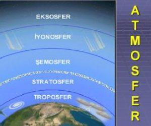 Hava Olayları Atmosferin Hangi Katmanında Gerçekleşir