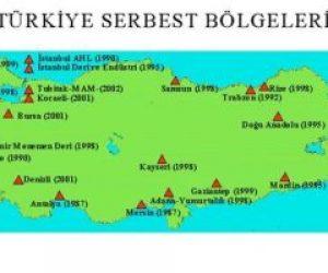 Serbest Bölge Nedir Türkiye'deki Serbest Bölgeler