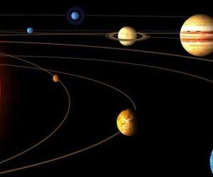 Güneş Sistemi Nedir Kısaca