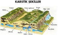 Türkiye'deki Karstik Şekiller Nelerdir