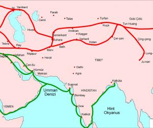 İpek ve Baharat Yollarının Osmanlı Devleti İçin Önemi Nedir