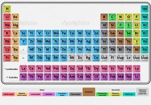Periodic system Mendeleev. eps10