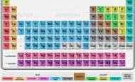 Periyodik Tablo Hakkında Araştırma Yapan Bilim Adamları Ve Yaptıkları Çalışmalar