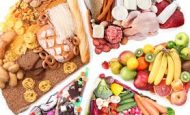 Dengeli Beslenme İle İlgili Kompozisyon