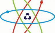 Atomun Özellikleri Nelerdir Kısaca