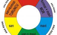 Ara Ve Ana Renkler Nelerdir?