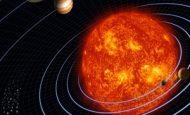 Güneş Yılı Nedir Kısaca