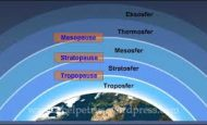 Su Buharı Atmosferin Hangi Katında Bulunur?