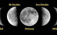 Ayın Evreleri Nelerdir Açıklamalı Ve Şekilleri