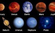 Gezegenler İle İlgili Sorular Ve Cevapları
