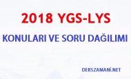2018 TYT ve YKS Konuları ve Soru Dağılımı